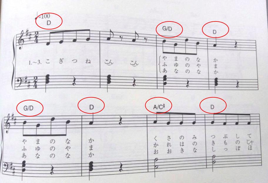 ウクレレ 楽譜 読み方