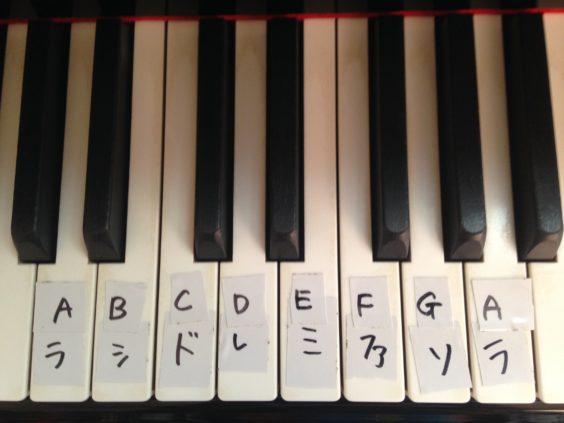 pianochord