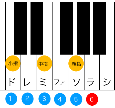 count6